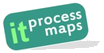 Logo IT Process Maps