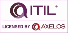 ITIL-Prozesslandkarte 2011 Edition: ITIL licensed Product